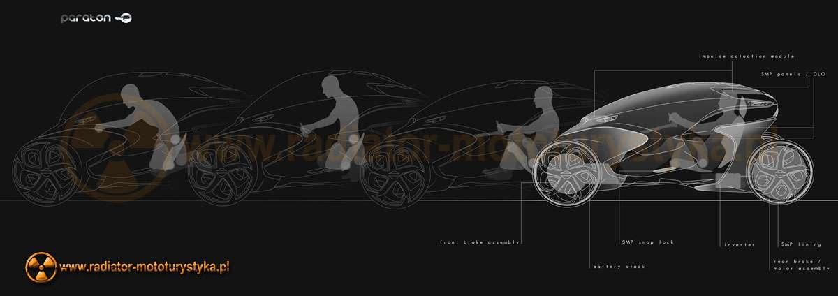 Paraton-e - koncept Frederik Dallmeyer