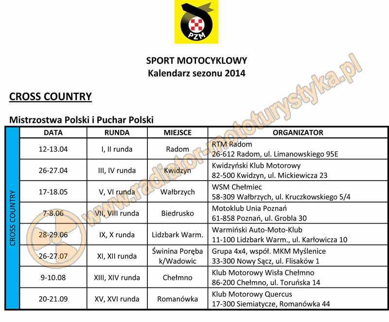 kalendarz_sportu_motocyklowego_2014_-_cross_country