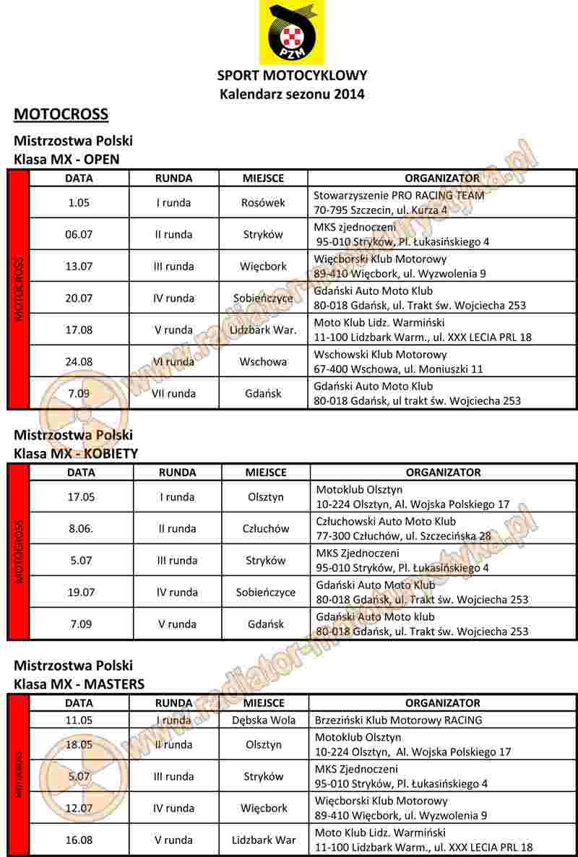kalendarz_sportu_motocyklowego_2014_-_motocross-1