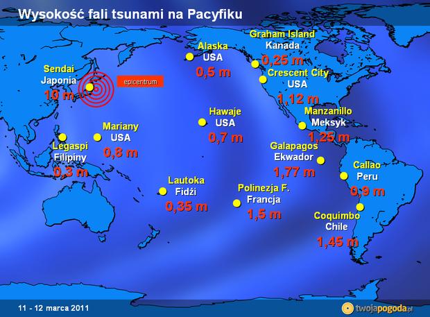 Japonia - wysokość fali tsunami na Pacyfiku. Nowinki motocyklowe - Radiator - Turystyka motocyklowa - Wyprawy motocyklowe - Podróże motocyklowe - Forum motocyklowe