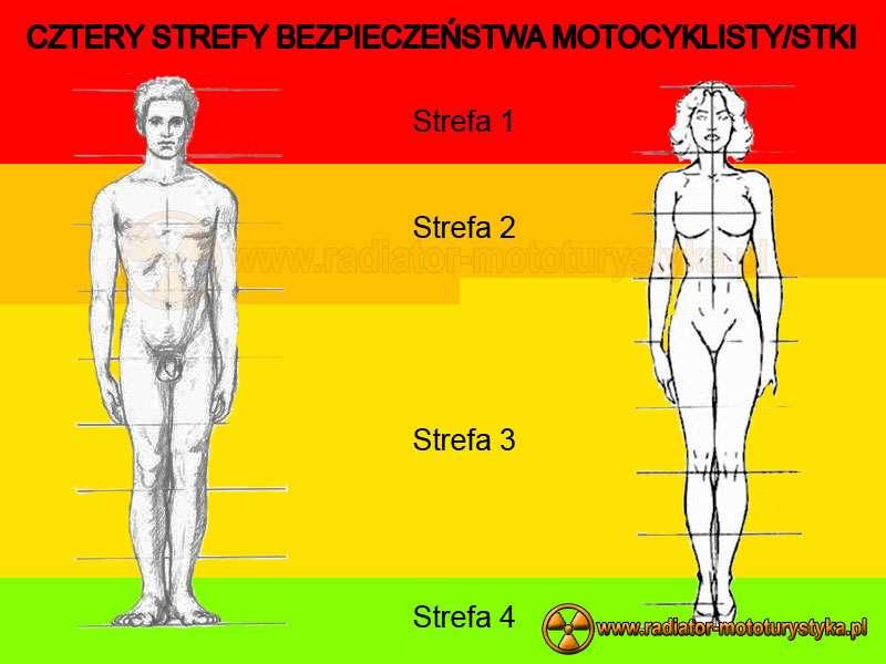 Ochrona motocyklisty