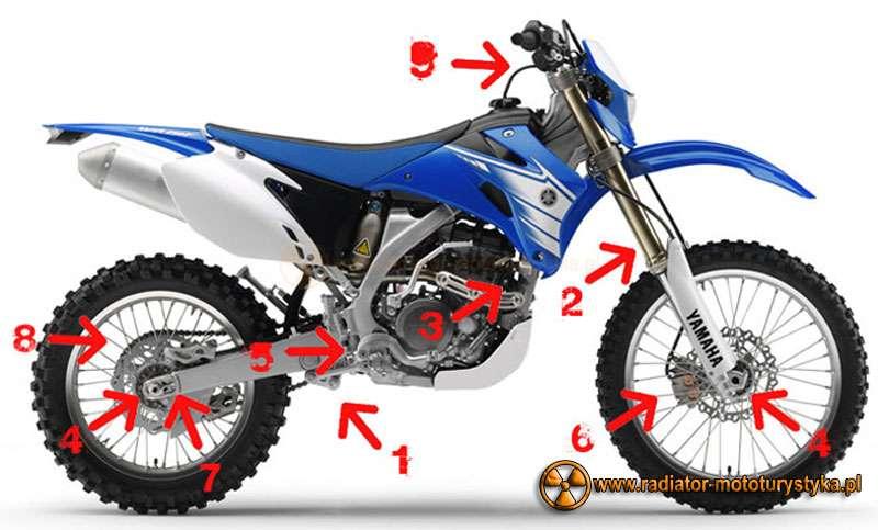 """Pielęgnacja  motocykla – w poszukiwaniu """"złotego środka"""""""