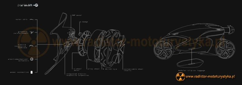 Paraton-e – motocykl czy samochód?