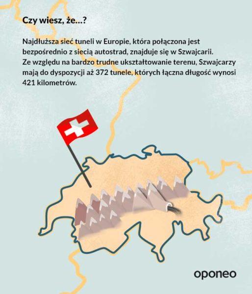 Długość autostrad w poszczególnych krajach UE oraz Strefie Schengen - ciekawostka 3 (sieć tuneli)