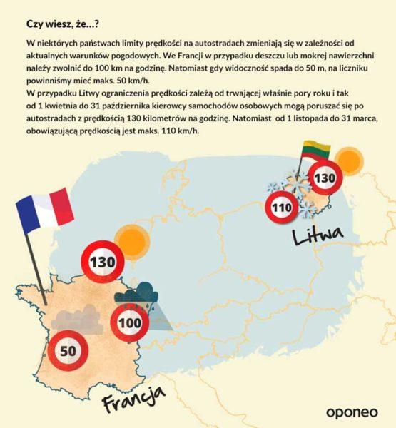 Limity prędkości na autostradach UE oraz Strefy Schengen - ciekawostka (zmienne limity prędkości)