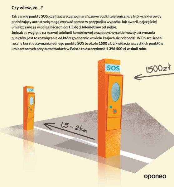 Infrastruktura na autostradach UE oraz Strefy Schengen - ciekawostka (punkty SOS)